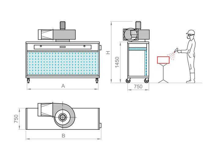 Roller schema tecnico